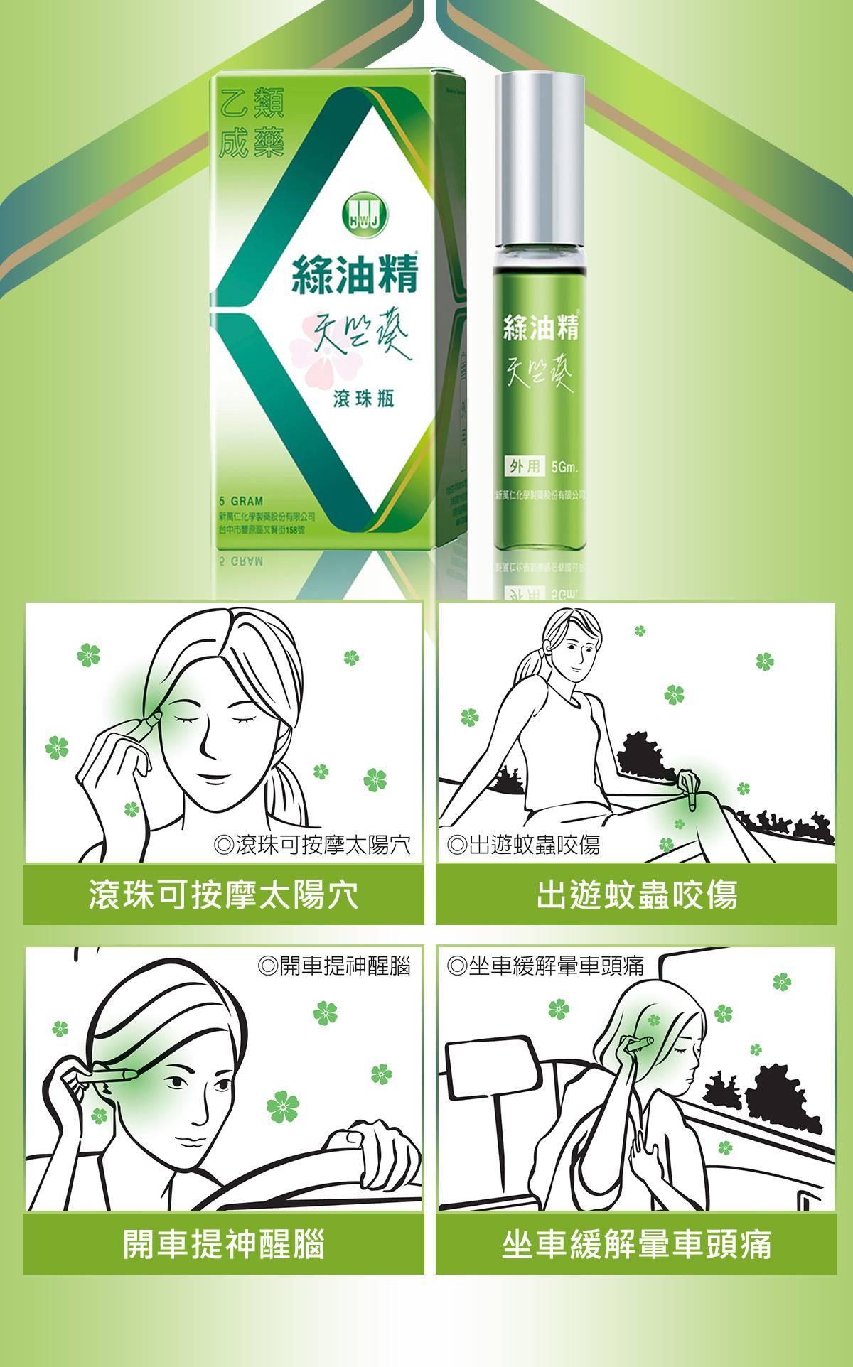 綠油精Green Oil天竺葵滾珠瓶 5g